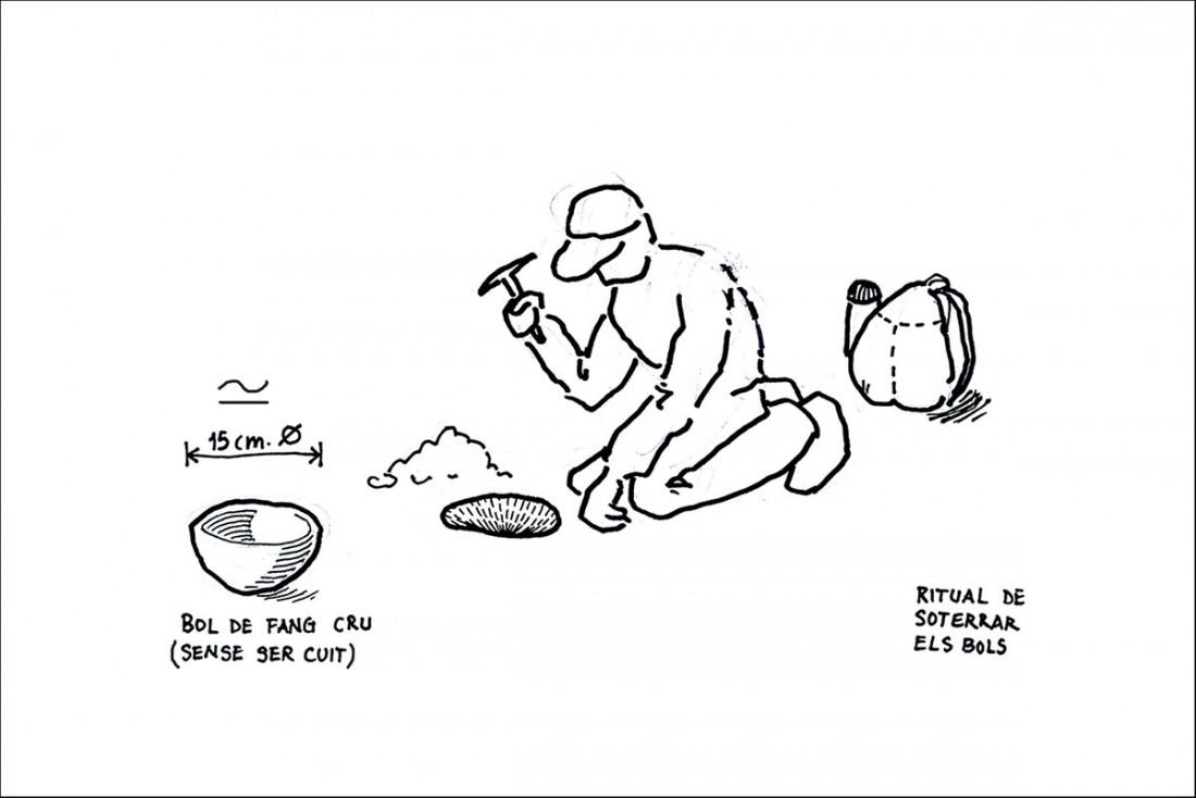 Dibuix per explicar Marges i Fronteres 2