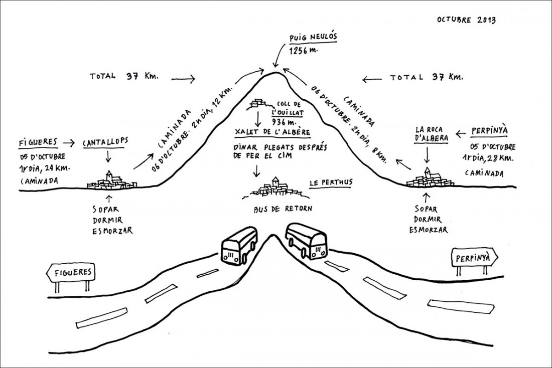 Dibuix per explicar Marges i Fronteres 3